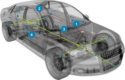 Размещение электронных узлов сети LIN в автомобиле