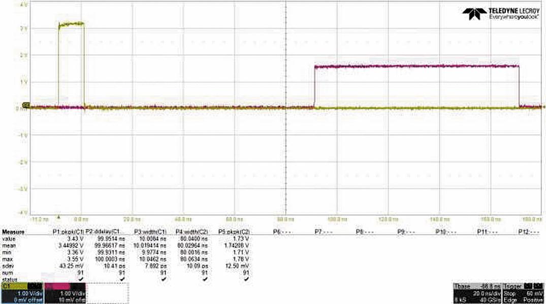 В данном примере генератор формирует импульсы 10 нс при 3,3 В и 80 нс при 1,6 В для записи/стирания ячейки