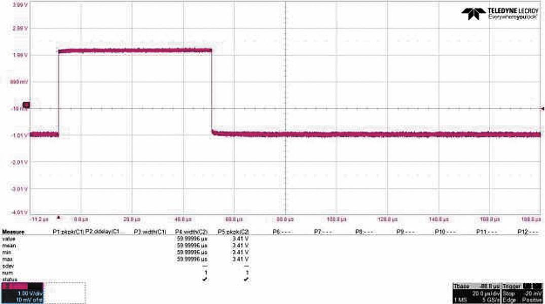 Скриншот экрана осциллографа: осциллограмма напряжения на затворе MOSFET в режиме «длинный импульс»