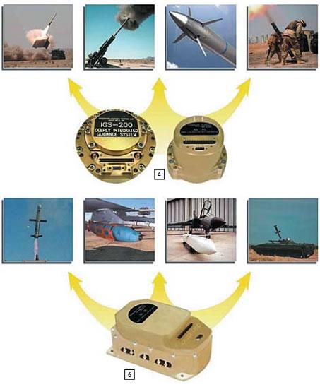 Глубоко интегрированные системы Integrated Guidance Systems с МЭМС-датчиками инерции Honeywell: а) IGS-2xx; б) IGS-35x