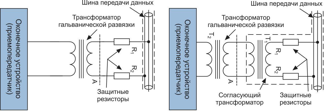 Подключение устройств к каналу шины передачи данных MIL-1553