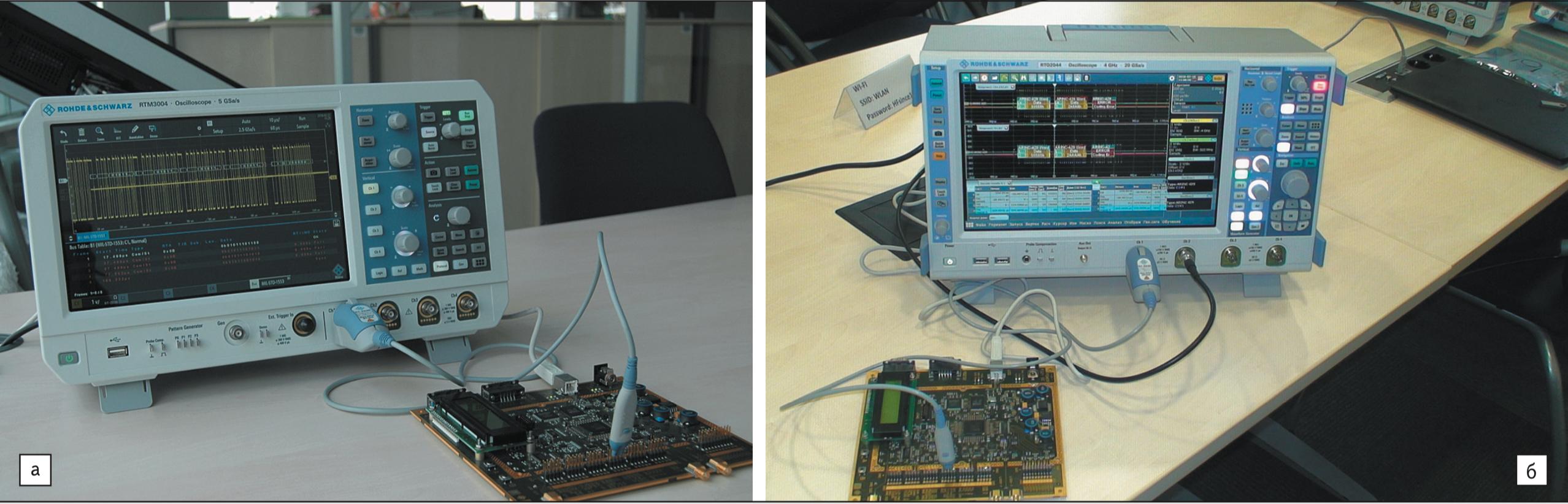 Измерительная установка: а) для демонстрации декодирования сигналов стандартов MIL-1553 и Arinc-429; б) для анализа влияния аддитивных импульсных помех на возможность такого декодирования
