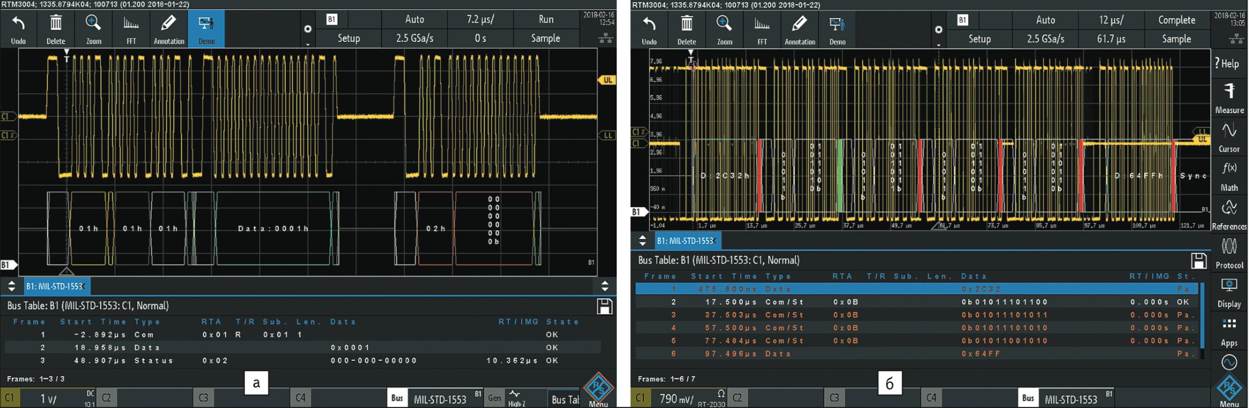 Результат декодирования сигналов стандарта MIL-1553 на осциллографе R&S RTM3004 при помощи опции R&S RTM-K6: а) в отсутствие ошибок; б) при наличии ошибок
