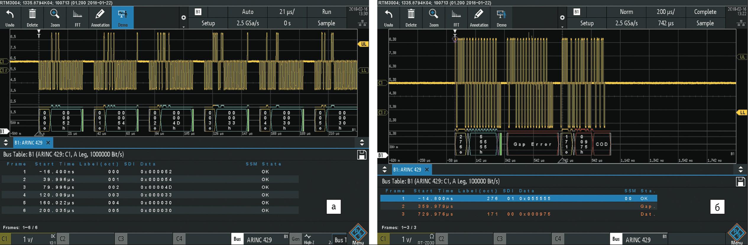 Результат декодирования сигналов стандарта Arinc-429 на осциллографе R&S RTM3004 при помощи опции R&S RTM-K7: а) в отсутствие ошибок; б) при наличии ошибок