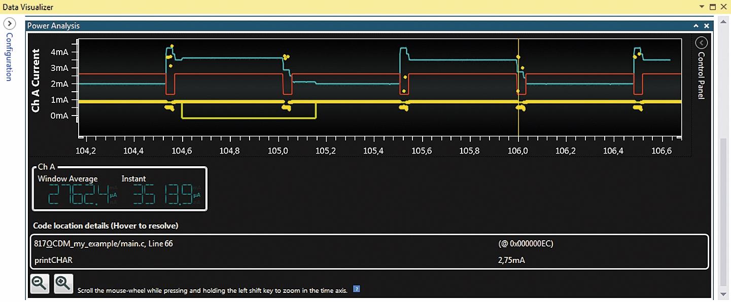 Окно Power Analysis