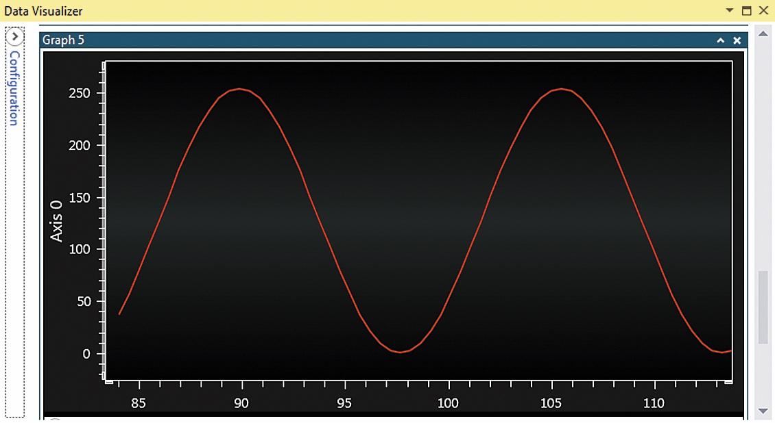 Пример отображения данных в виде графика