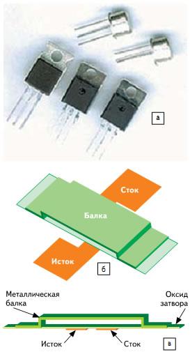 Микротепловой транзисторный переключатель Mechanically Actuated Field Effect Transistor (MAFET)