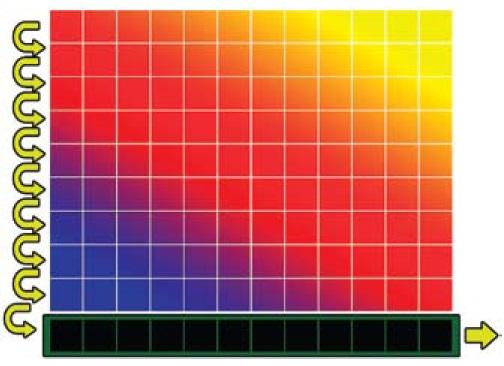 Схематическое представление матрицы с полнокадровым переносом