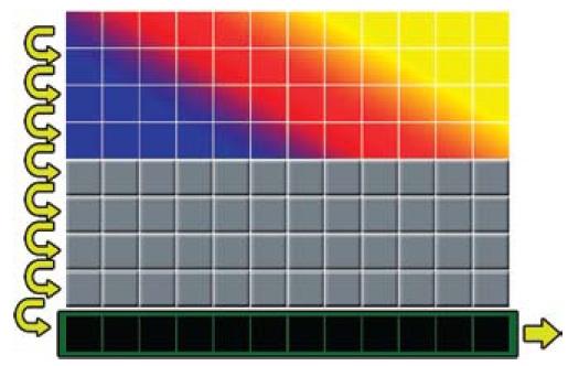 Схематическое представление ФПЗС с кадровым переносом