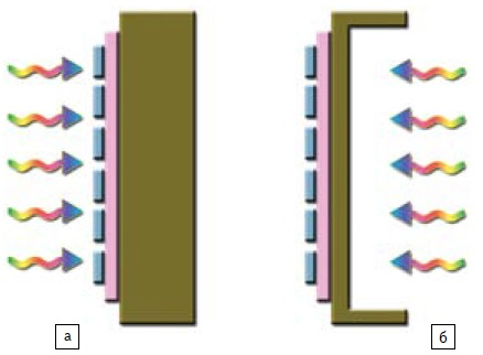 а) Матрица с передней засветкой