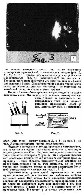 Рис. 8. а) Свечение карборундового детектора; б) статья Олега Владимировича Лосева