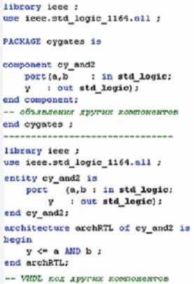 Содержимое файла cy_gates.vhd системной библиотеки cypress (фрагмент)