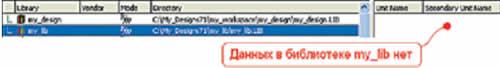 В окне менеджера библиотек появилась пустая библиотека проекта my_lib