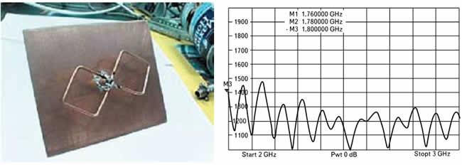 Внешний вид и частотная зависимость КСВ антенны «восьмерка»