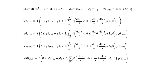 Фрагмент программного кода модели ДМ-сигнала