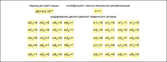 Фрагмент программного кода модели КИМ-сигнала
