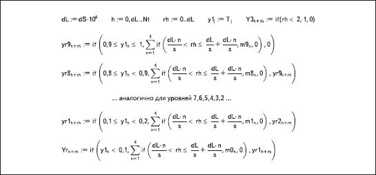 Фрагмент программного кода модели КИМ-сигнала, формирующий модулированный сигнал