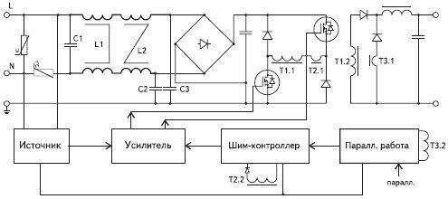 Рис 5. Структурная схема модуля KD 1200