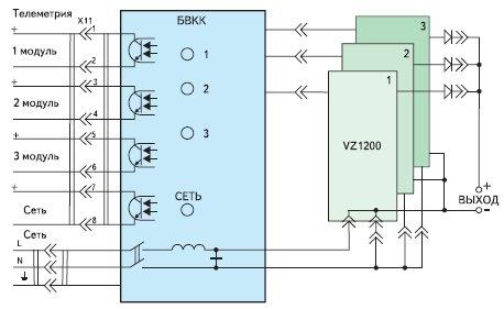 Рис. 8. Структурная схема ВУ-3000