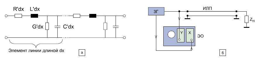 а) Эквивалентная схема линии передачи