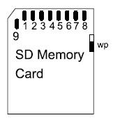 Расположение контактных площадок SD-карты