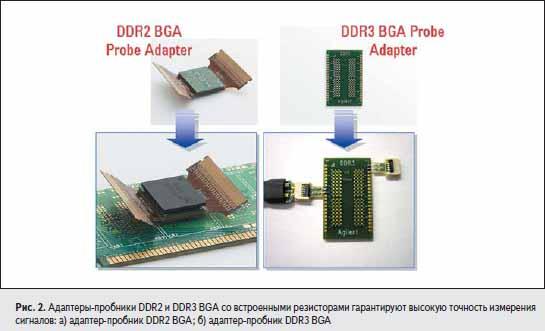 Адаптеры-пробники DDR2 и DDR3 BGA со встроенными резисторами гарантируют высокую точность измерения сигналов