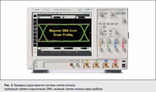 Проверка характеристик системы снятия сигнала