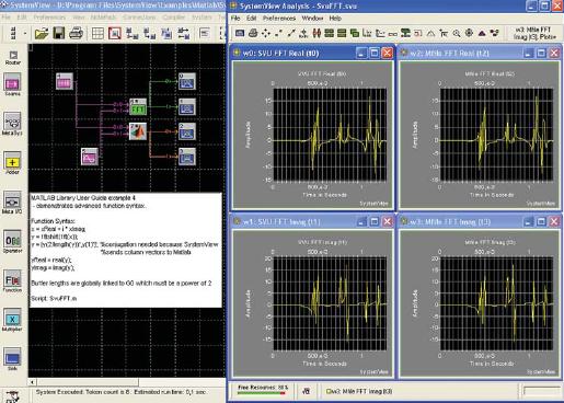 Рис. 4. Сравнение результатов моделирования элементов SvuFFT и FFT