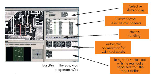 Интерфейс оператора EasyPro
