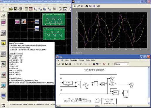 Рис. 7. Схема и результаты моделирования схемы SimVdp
