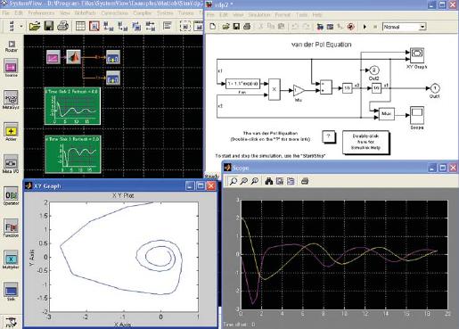 Рис. 8. Модель системы второго порядка с новыми данными и фазовый портрет ее колебаний