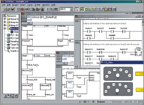 Пример программирования ПЛК в CoDeSys