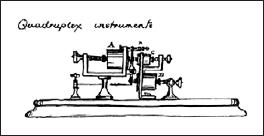 Квадруплекс, 1874 год