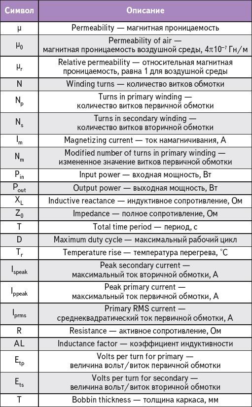 Таблица 2. Используемые символы
