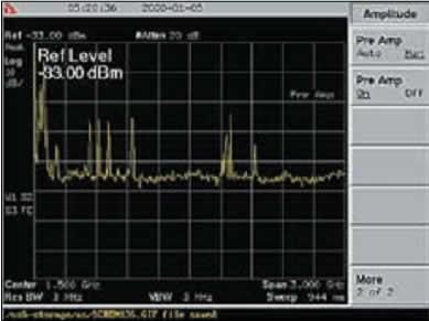 Обзор спектра радиочастот в полной полосе частот от 0 до 3 ГГц