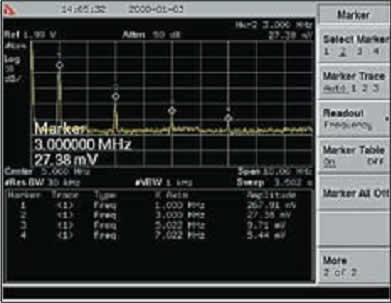 Пример вывода таблицы с данными маркеров (спектр дан для треугольного сигнала)