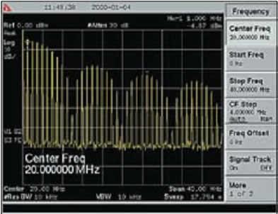 Спектр прямоугольного импульса с коэффициентом заполнения 0,1