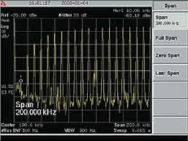 Спектр сигнала sin(t/τи)/(t/τи) при частоте повторения 10 кГц