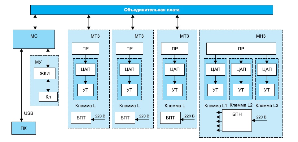 Cхема калибратора напряжения и тока