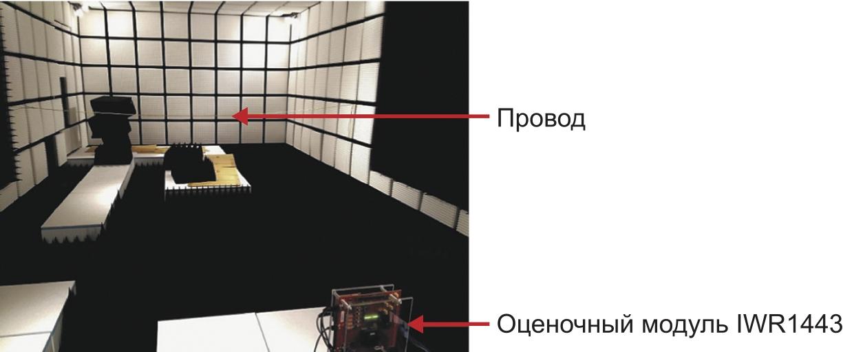 Испытательная установка в безэховой камере для проверки обнаружения проводов