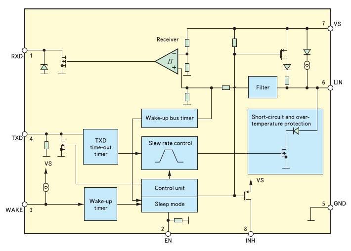 Рис. 2. Структурная схема LIN трансивера ATA6662