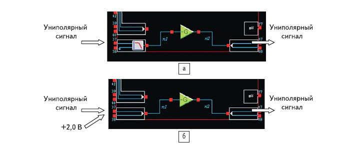 Рис. 2. Конфигурация ПАИС для работы с униполярным сигналом