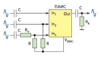 Рис. 3. Подключение ПАИС к источнику биполярного сигнала через конденсаторы
