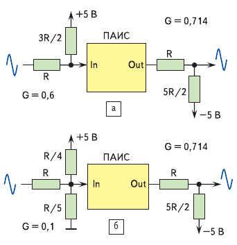 Рис. 4. Схемы смещения нуля входного и выходного сигнала с помощью делителей на резисторах