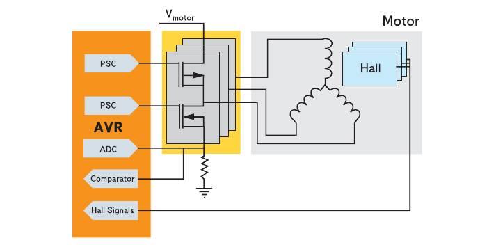 Рис. 5. Функциональная схема модуля управления двигателем на ATmega32M1