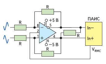 Рис. 6. Схема с использованием дифференциального усилителя AD8132 для преобразования биполярного дифференциального сигнала в однополярный дифференциальный