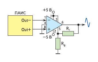 Рис. 8. Схема преобразования выходного униполярного дифференциального сигнала в биполярный сигнал с использованием ДУ AD8130