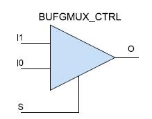 Образ глобального буферного элемента, формируемого с помощью шаблона Global Clock Buffer MUX