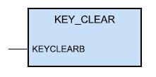 Образ элемента, предоставляющего возможность удаления ключа кодирования/декодирования  конфигурационных данных