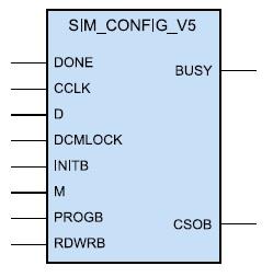Образ компонента, формируемого с помощью шаблона  Configuration Simulation Model